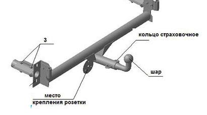 vaz-58
